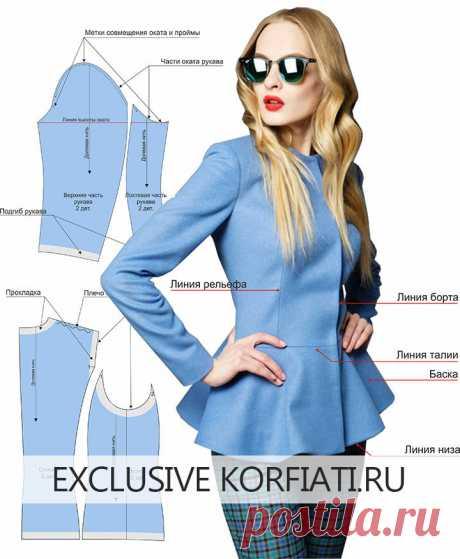 Female jacket in details from Anastasia Korfiati