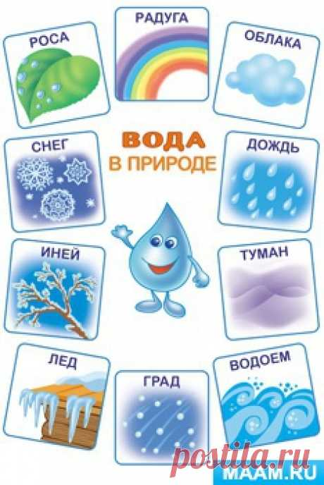 """The abstract of a subject role-playing game \""""Family\"""" for mentally retarded children of moderate, heavy from 4 to 7 years. To tutors of kindergartens, school teachers and teachers - Маам.ру"""