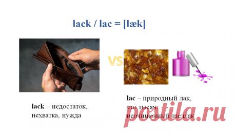 Новая группа похожих английских слов по картинкам запомнится быстре   PRO Инглиш ПЛЮС   Яндекс Дзен