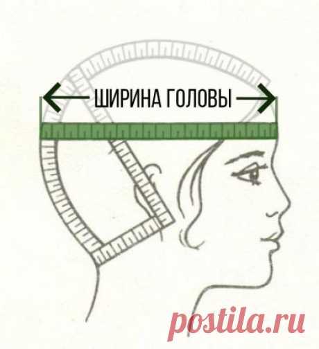 Размеры шапочек для детей и взрослых (Уроки и МК по ВЯЗАНИЮ) – Журнал Вдохновение Рукодельницы