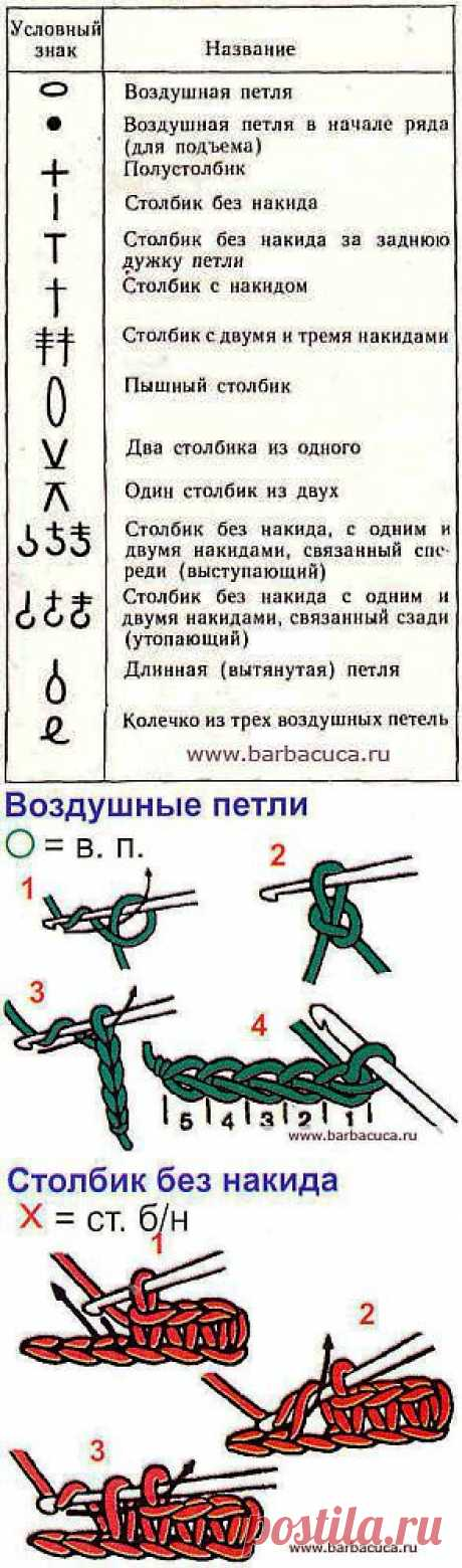 Условные обозначения к схемам при вязании крючком - Барбацуца - твой виртуальный дом