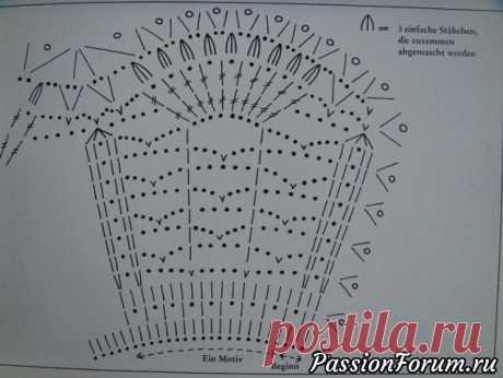 Схемы воротничков, связанных крючком