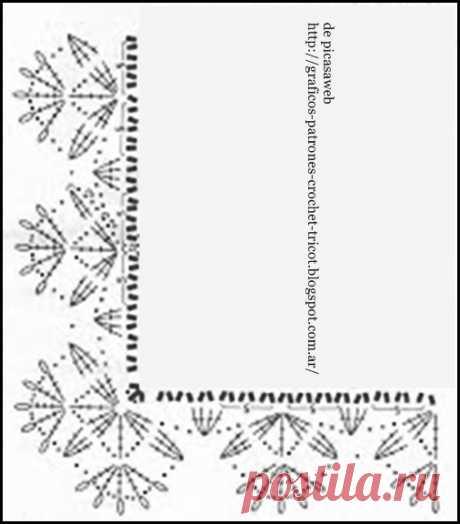 PATRONES - CROCHET - GANCHILLO - GRAFICOS: octubre 2012