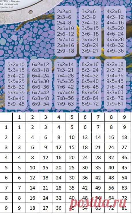 Правильная таблица умножения облегчит жизнь вашим детям!