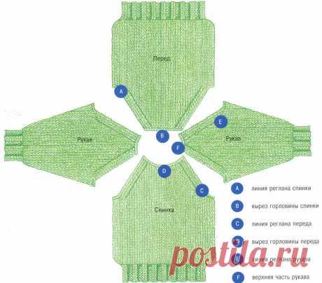 Мастер-класс: вязание бесшовного реглана - Домоводство - медиаплатформа МирТесен