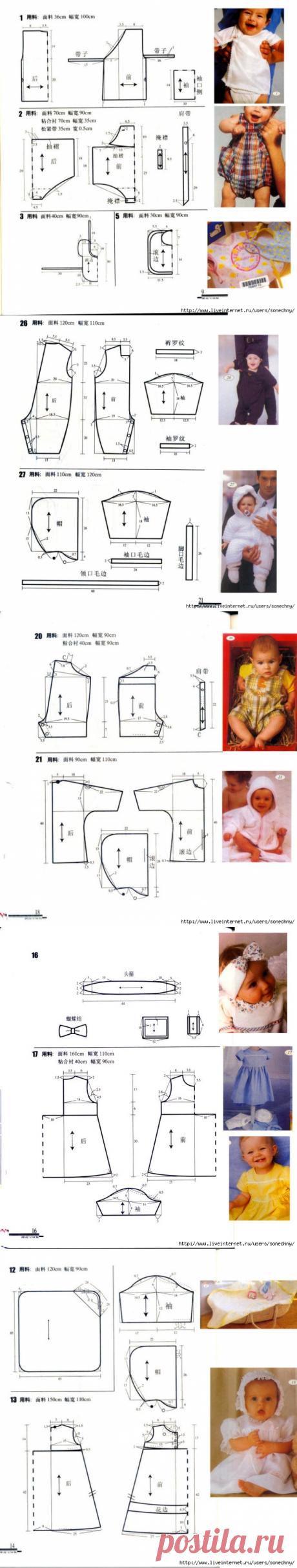 Моделирование детской одежды.Для малышей(18часть)