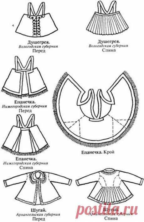 выкройки исторических платьев древнерусские - 3 тыс. картинок - Поиск Mail.Ru