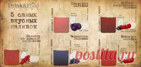 5 самых вкусных наливок, или Плодово-ягодное опьянение | Drink&Food Inform