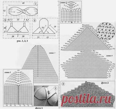 crochelinhasagulhas: Диаграмма для бюста обрезается