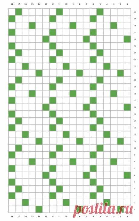 Жаккард спицами. Схемы для вязания. Подборка схем жаккардовых узоров симметричных и асимметричных.
