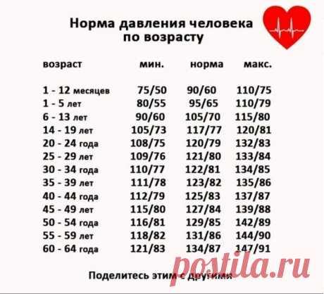 Medpulse.ru - портал о медицине и здоровье