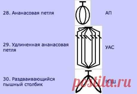 Набор шпаргалок для тех, кто вяжет