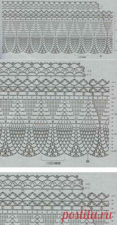 Схема для обвязки или каймы.