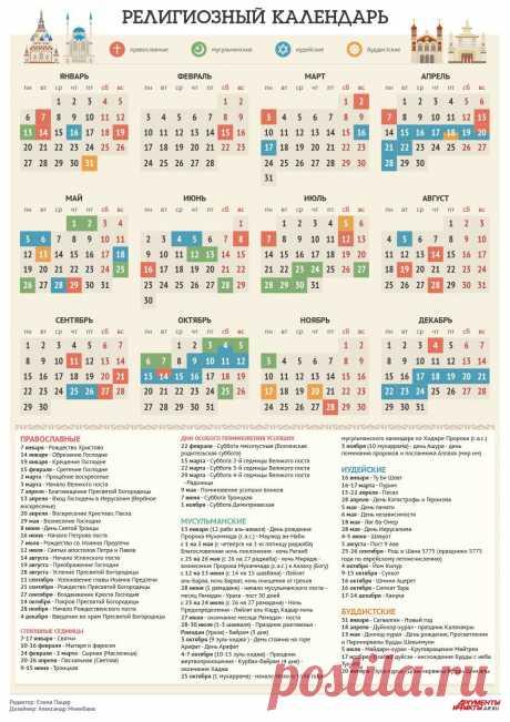 религиозных праздников на 2014 год | Инфографика | Аргументы и Факты