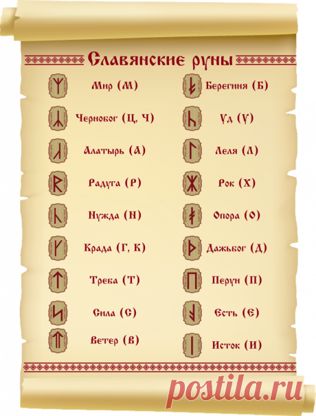 Values of runes and cards - Bastille