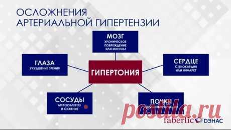 настройка Нейродэнс ПКМ - 1 тыс. результатов. Поиск Mail.Ru