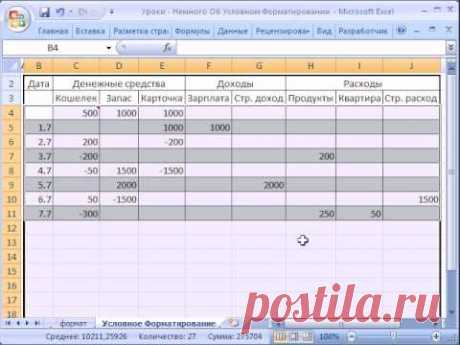 All truth about formulas of the Microsoft Excel 2007 program. Part 2