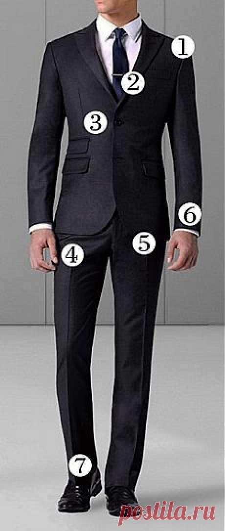 Как понять, что костюм сидит хорошо: 7 простых правил / bit.ua / Surfingbird.ru