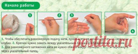Самый подробный пошаговый самоучитель. Вязание Крючком для начинающих, условные обозначения (часть 1) | Вязание и Рукоделие | Яндекс Дзен