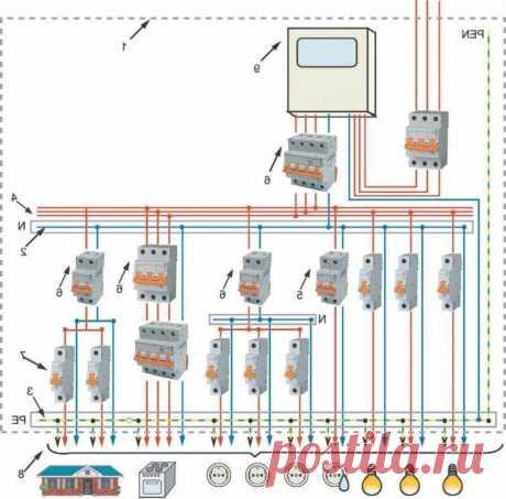 Электропроводка в частном доме: устройство и принцип изготовления