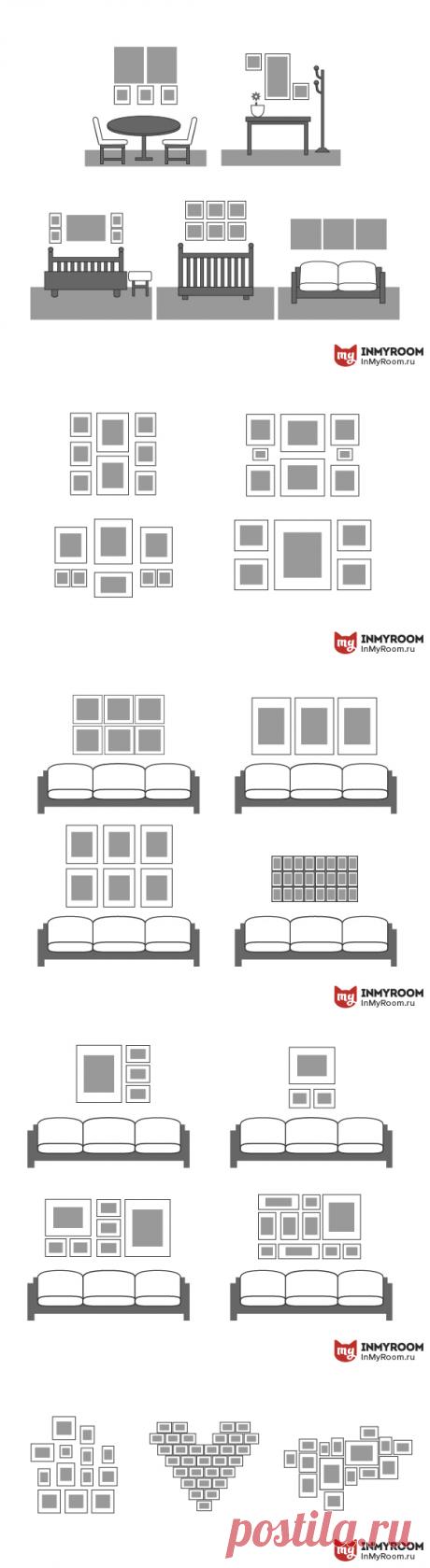 Как красиво развесить картины на стене: 8 советов и 32 готовые схемы | Свежие идеи дизайна интерьеров, декора, архитектуры на InMyRoom.ru