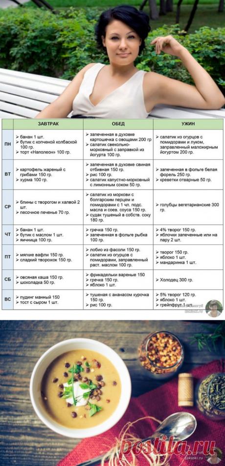Диета минус 60 – меню на неделю, таблица разрешенных продуктов + рецепты