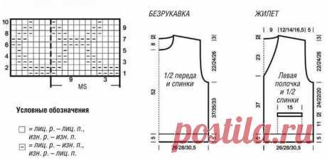 Мужская безрукавка: схема вязания жилета спицами для начинающих, особенности выбора качественного материала