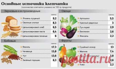 Список крестоцветных овощей (13 фото): перечень растений, которые относятся к семейству крестоцветных