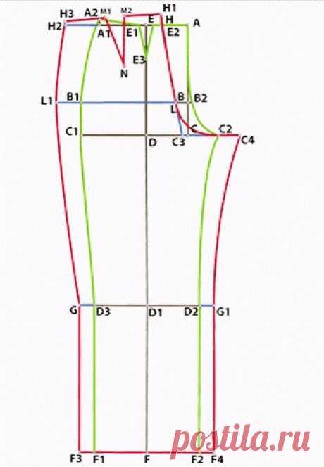 Шитье. Выкройка-основа брюк по итальянской технике..