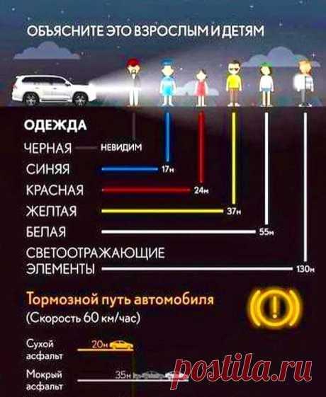 Оставим эту инфографику без подписи