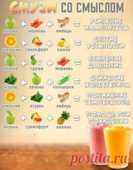 Инфографика. Здоровье и красота   Food, Recipes and Meals