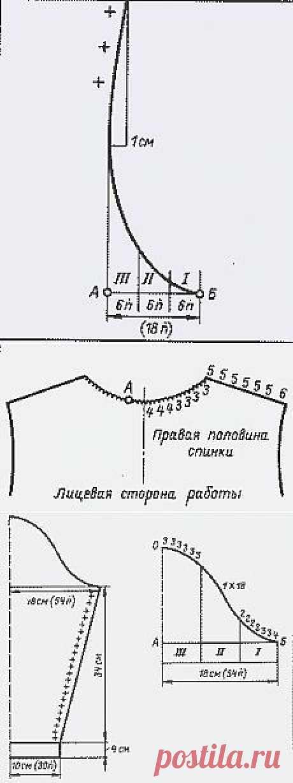 Уроки вязания на спицах. /VI урок/