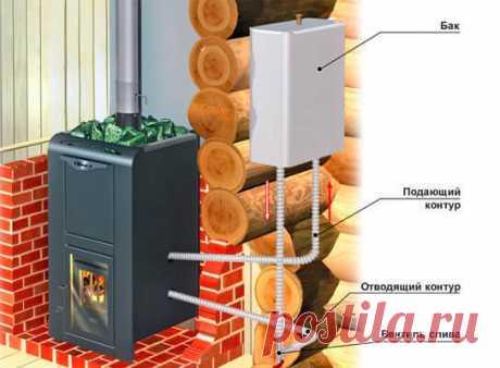 Como hacer la calefacción de agua de estufa por las manos