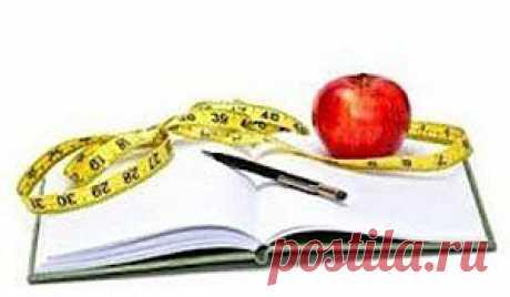 Дневник калорий |