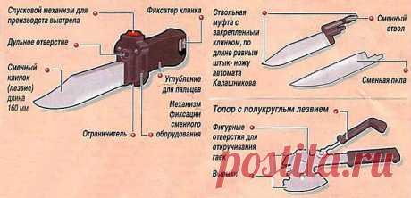 ОЦ-54: стреляющий нож разведчика, который мог превращаться в топор - TRENDYMEN - медиаплатформа МирТесен