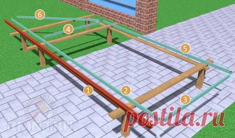 Как самому сделать и установить откатные ворота RMNT.RU