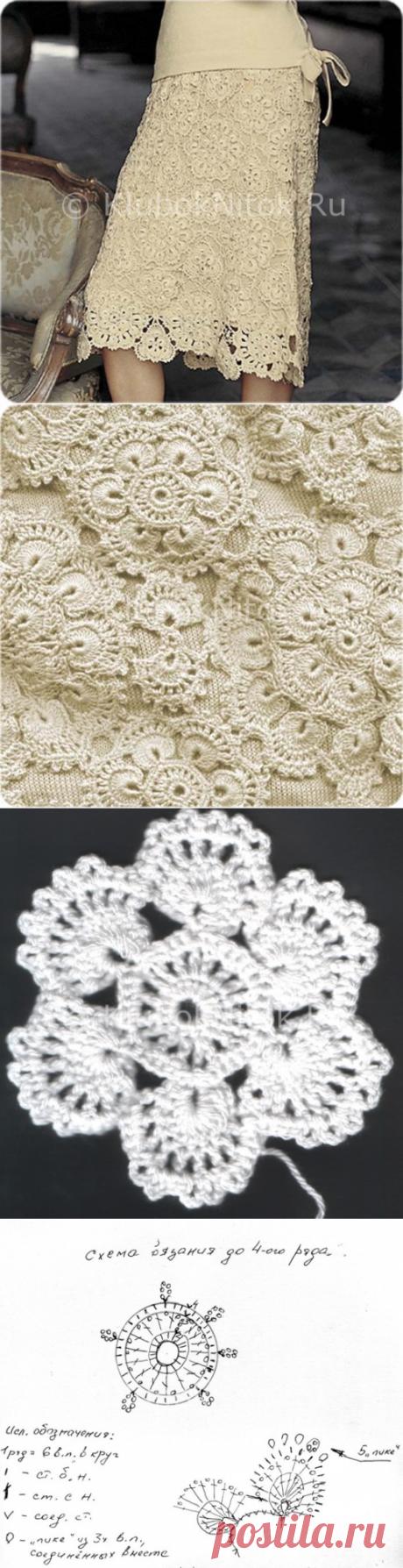Юбка из круглых мотивов   Вязание для женщин   Вязание спицами и крючком. Схемы вязания.