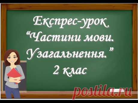 Частини мови 2 клас узагальнюємо знання