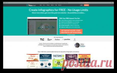 85 инструментов и ресурсов для создателей инфографики