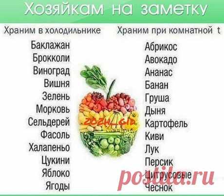 #правильноепитание #рецепты #зож #фитнесрецепты #диета #здоровье Храним фрукты и овощи правильно!