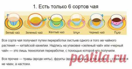 Чайный пост