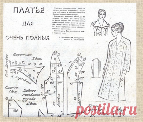 Модели и выкройки блузок и платьев с рукавом реглан - еще одна статья по просьбам читателей | МНЕ ИНТЕРЕСНО | Яндекс Дзен