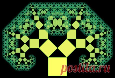 Фракталы: красота математики