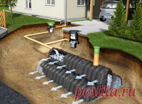 Дренажные трубы для отвода грунтовых вод: выбор и монтаж
