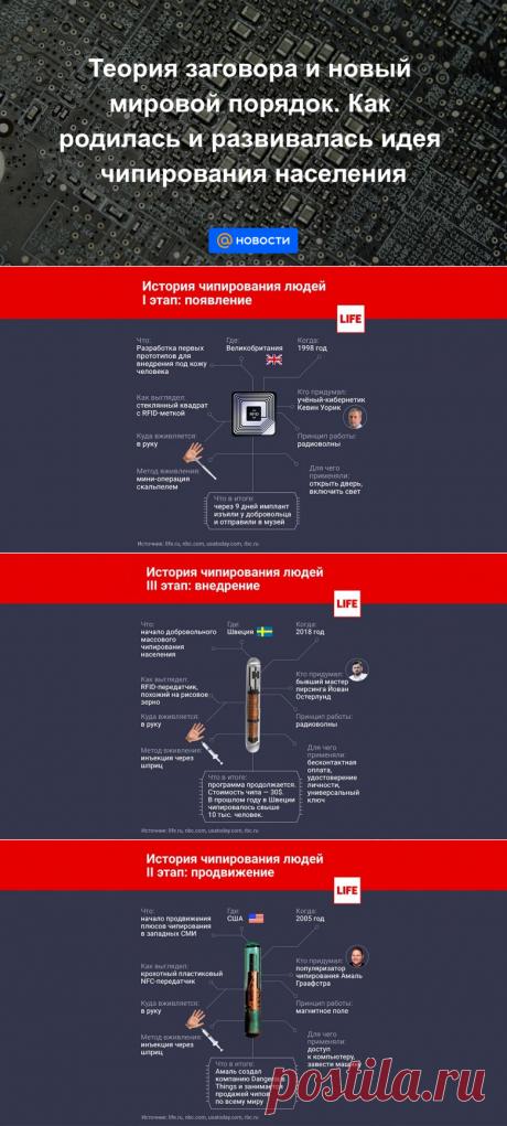 Теория заговора и новый мировой порядок. Как родилась и развивалась идея чипирования населения - Новости Mail.ru