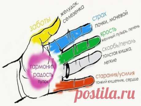 СОЖМИТЕ ПАЛЕЦ НА РУКЕ НА 20 СЕКУНД.  Оказывается, пальцы рук — это главные «генераторы» страхов, тревоги, раздражительности и неуверенности в себе. Массируя или легонько сжимая их, вы не только избавляетесь от негативных эмоций, но и способствуете улучшению состояния определённых органов тела. Найдите из примеров ниже именно тот, что нужен вам больше всего в данный момент и попробуйте на себе. Большой палец: тревога и головные боли Большой палец напрямую связан с такими состояниями, как депр