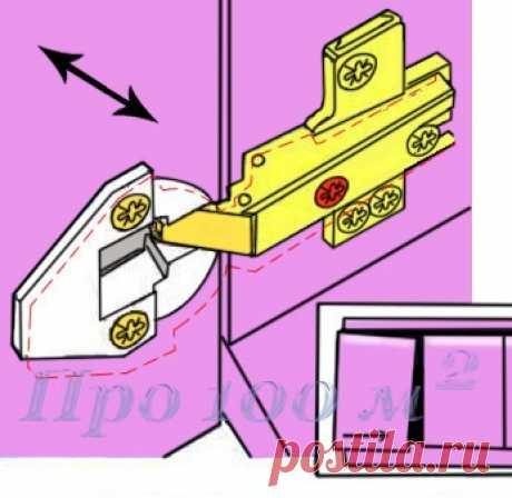 Советы: выравнять дверки кухонных шкафов