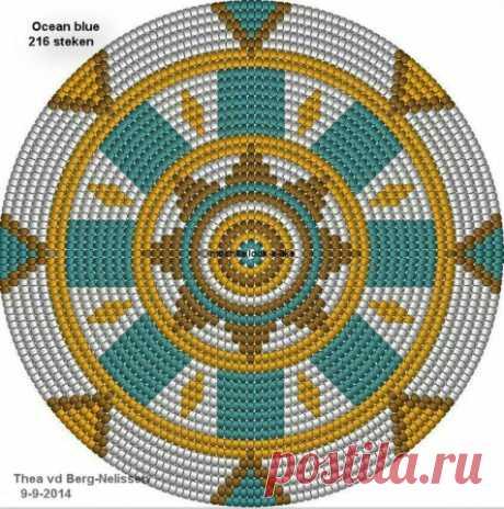 Колумбийские мочила. Схемы - запись пользователя Datini (Нина) в сообществе Вязание крючком в категории Вязание крючком для начинающих