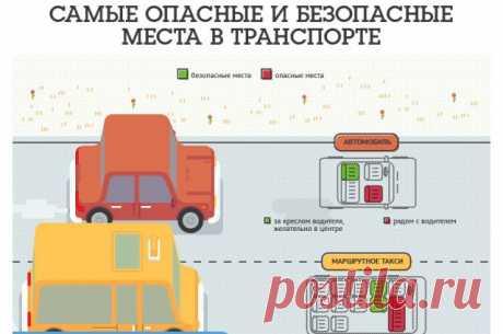 Самые безопасные места в транспорте | Делимся советами