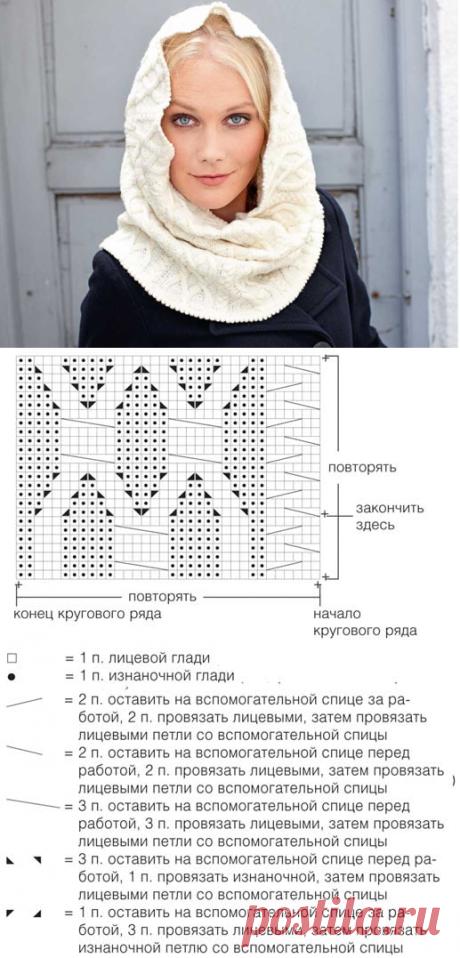 Шарф-труба с аранами - схема вязания спицами. Вяжем Снуды на Verena.ru